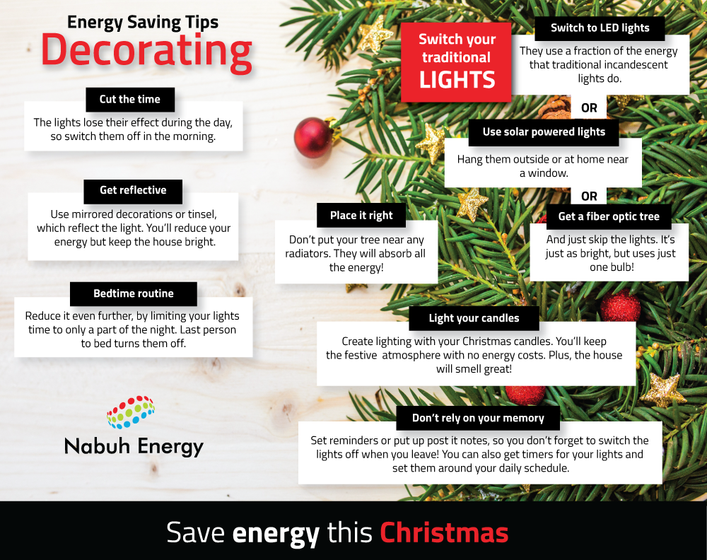 Energy Saving Tips for Decorating