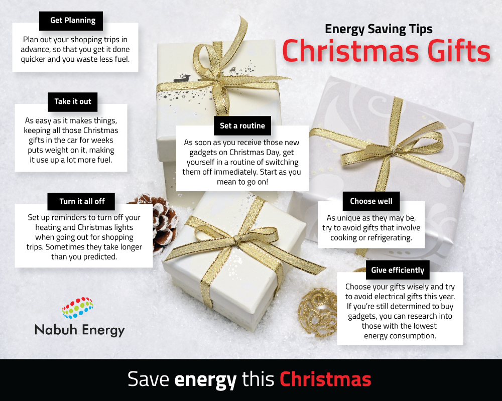Energy Saving Tips for Gifts