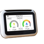 generic picture of a smart meter